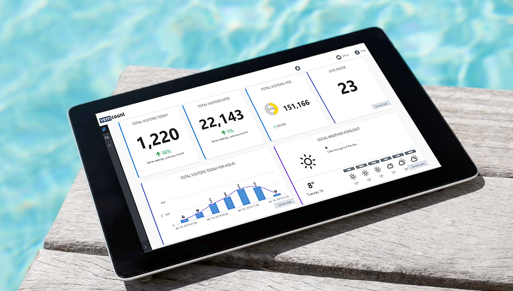 Customer Numbers Report on Tablet