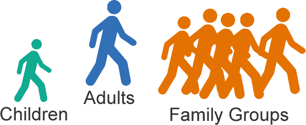 Icon children adult and family groups