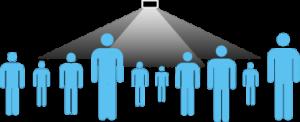 Graphic People under Scanner