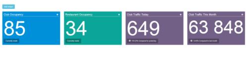 Club Dashboard